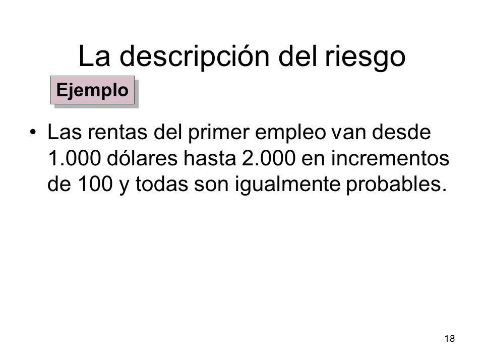 18 La descripción del riesgo Las rentas del primer empleo van desde 1.000 dólares hasta 2.000 en incrementos de 100 y todas son igualmente probables.