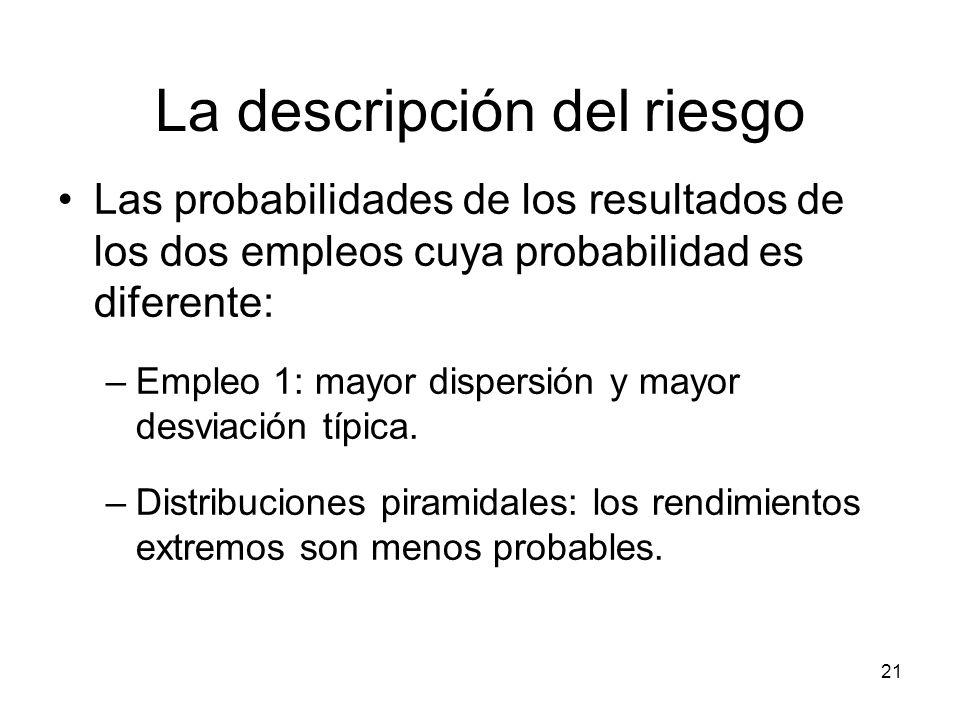 21 La descripción del riesgo Las probabilidades de los resultados de los dos empleos cuya probabilidad es diferente: –Empleo 1: mayor dispersión y may