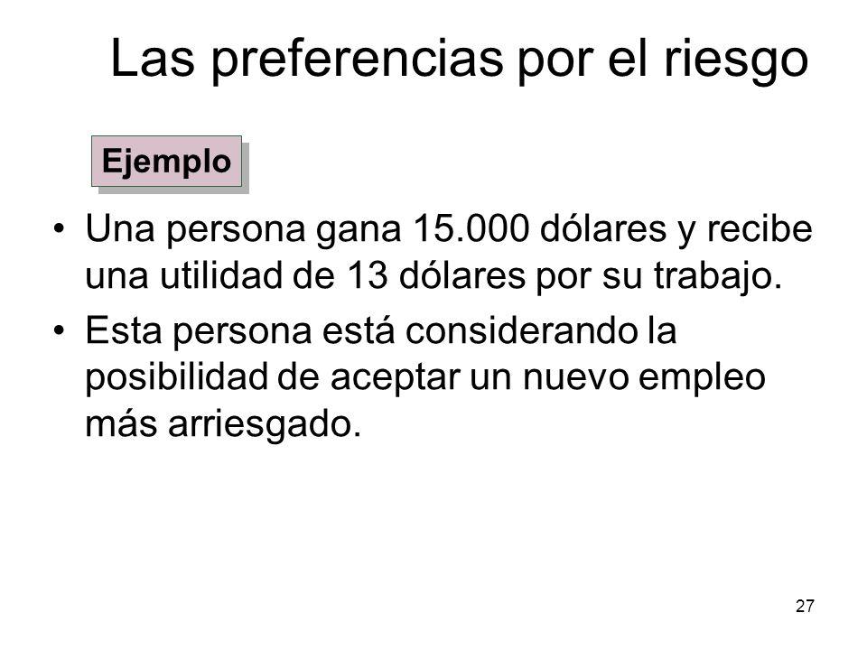 27 Las preferencias por el riesgo Una persona gana 15.000 dólares y recibe una utilidad de 13 dólares por su trabajo. Esta persona está considerando l