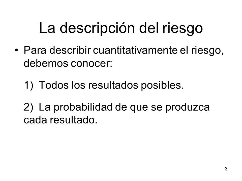3 La descripción del riesgo Para describir cuantitativamente el riesgo, debemos conocer: 1) Todos los resultados posibles. 2) La probabilidad de que s