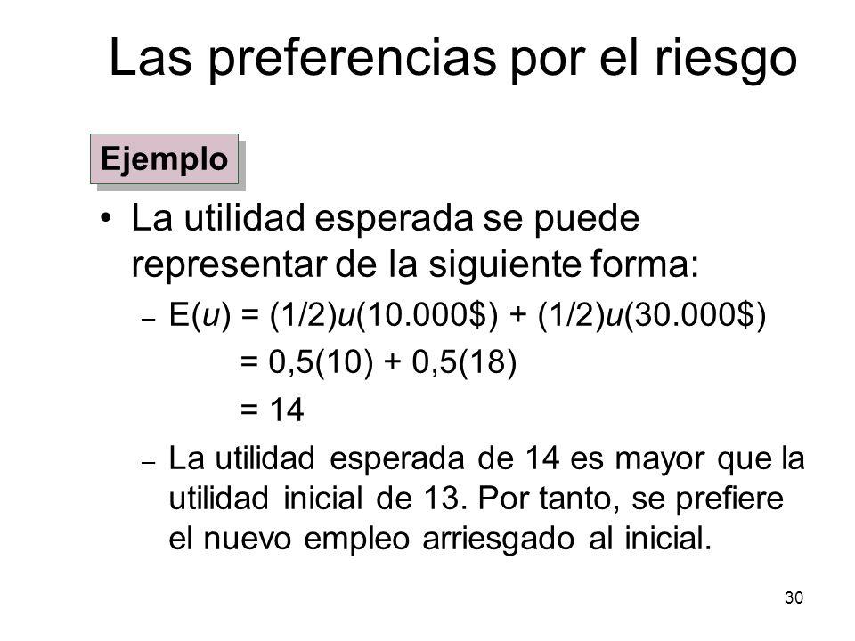 30 Las preferencias por el riesgo La utilidad esperada se puede representar de la siguiente forma: – E(u) = (1/2)u(10.000$) + (1/2)u(30.000$) = 0,5(10