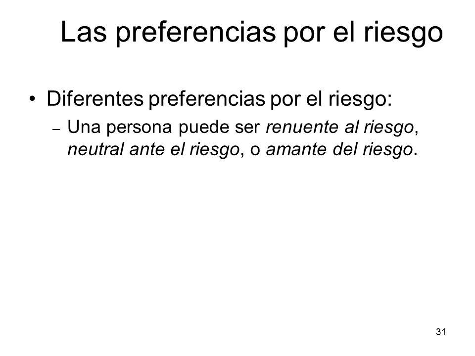 31 Las preferencias por el riesgo Diferentes preferencias por el riesgo: – Una persona puede ser renuente al riesgo, neutral ante el riesgo, o amante