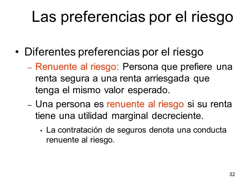 32 Las preferencias por el riesgo Diferentes preferencias por el riesgo – Renuente al riesgo: Persona que prefiere una renta segura a una renta arries