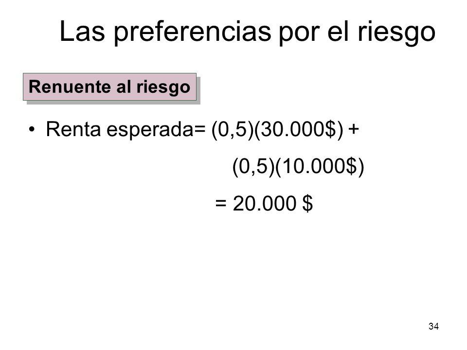 34 Las preferencias por el riesgo Renta esperada= (0,5)(30.000$) + (0,5)(10.000$) = 20.000 $ Renuente al riesgo
