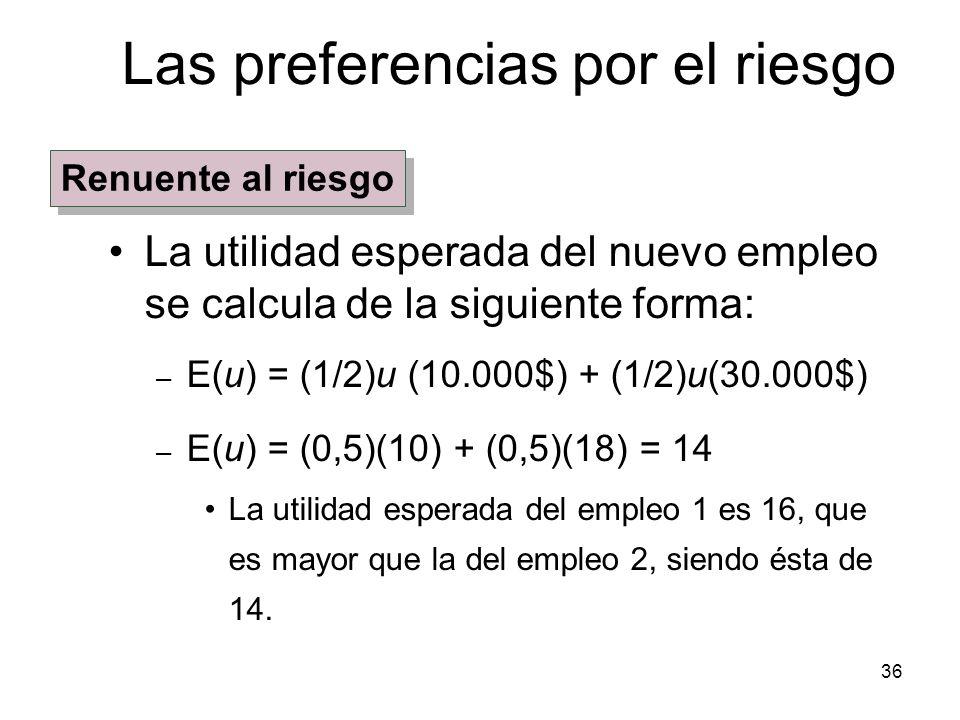 36 Las preferencias por el riesgo La utilidad esperada del nuevo empleo se calcula de la siguiente forma: – E(u) = (1/2)u (10.000$) + (1/2)u(30.000$)