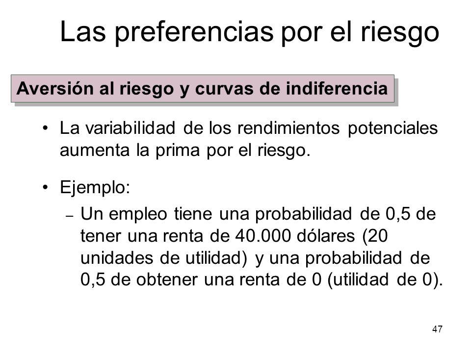 47 Las preferencias por el riesgo La variabilidad de los rendimientos potenciales aumenta la prima por el riesgo. Ejemplo: – Un empleo tiene una proba