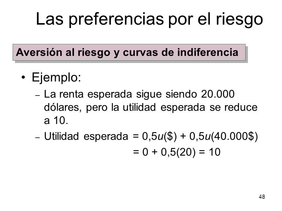 48 Las preferencias por el riesgo Ejemplo: – La renta esperada sigue siendo 20.000 dólares, pero la utilidad esperada se reduce a 10. – Utilidad esper