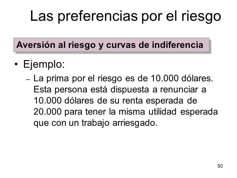50 Las preferencias por el riesgo Ejemplo: – La prima por el riesgo es de 10.000 dólares. Esta persona está dispuesta a renunciar a 10.000 dólares de