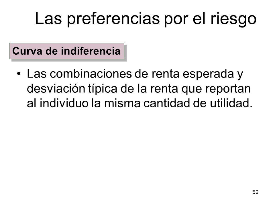 52 Las preferencias por el riesgo Las combinaciones de renta esperada y desviación típica de la renta que reportan al individuo la misma cantidad de u