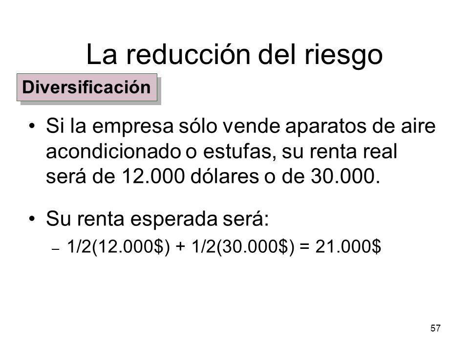 57 La reducción del riesgo Si la empresa sólo vende aparatos de aire acondicionado o estufas, su renta real será de 12.000 dólares o de 30.000. Su ren