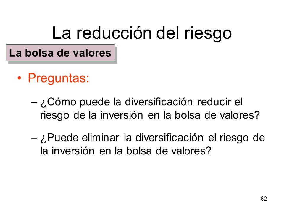 62 La reducción del riesgo Preguntas: –¿Cómo puede la diversificación reducir el riesgo de la inversión en la bolsa de valores? –¿Puede eliminar la di