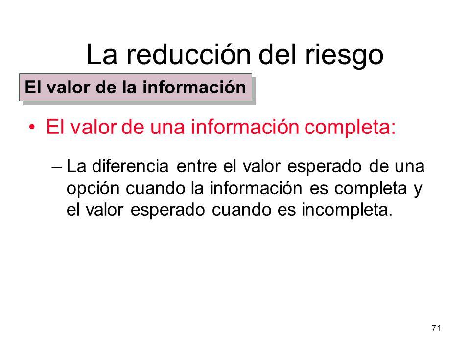 71 La reducción del riesgo El valor de una información completa: –La diferencia entre el valor esperado de una opción cuando la información es complet