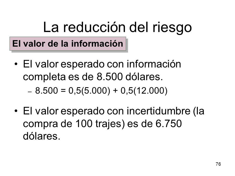76 La reducción del riesgo El valor esperado con información completa es de 8.500 dólares. – 8.500 = 0,5(5.000) + 0,5(12.000) El valor esperado con in