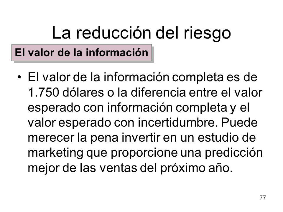 77 La reducción del riesgo El valor de la información completa es de 1.750 dólares o la diferencia entre el valor esperado con información completa y
