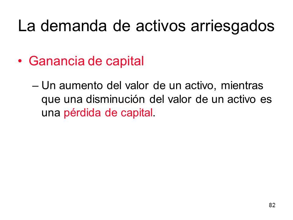 82 Ganancia de capital –Un aumento del valor de un activo, mientras que una disminución del valor de un activo es una pérdida de capital. La demanda d
