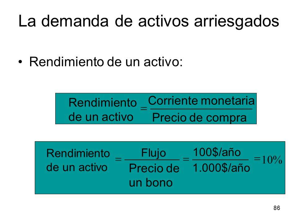 86 La demanda de activos arriesgados Rendimiento de un activo: Precio de compra Corriente monetaria Rendimiento de un activo %10 1.000$/año 100$/año P