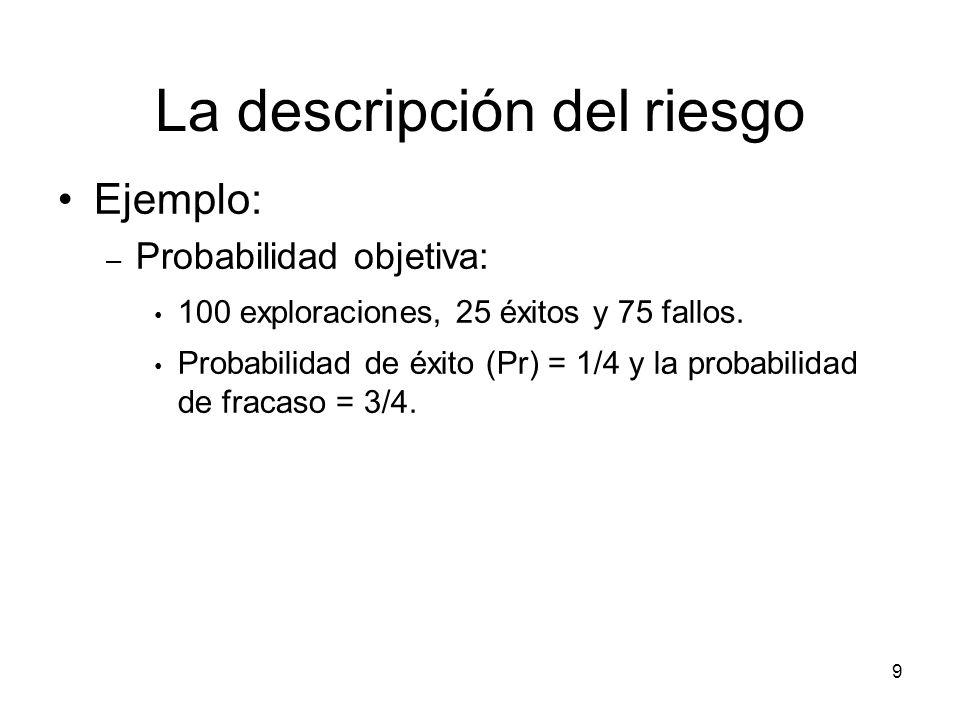 9 La descripción del riesgo Ejemplo: – Probabilidad objetiva: 100 exploraciones, 25 éxitos y 75 fallos. Probabilidad de éxito (Pr) = 1/4 y la probabil