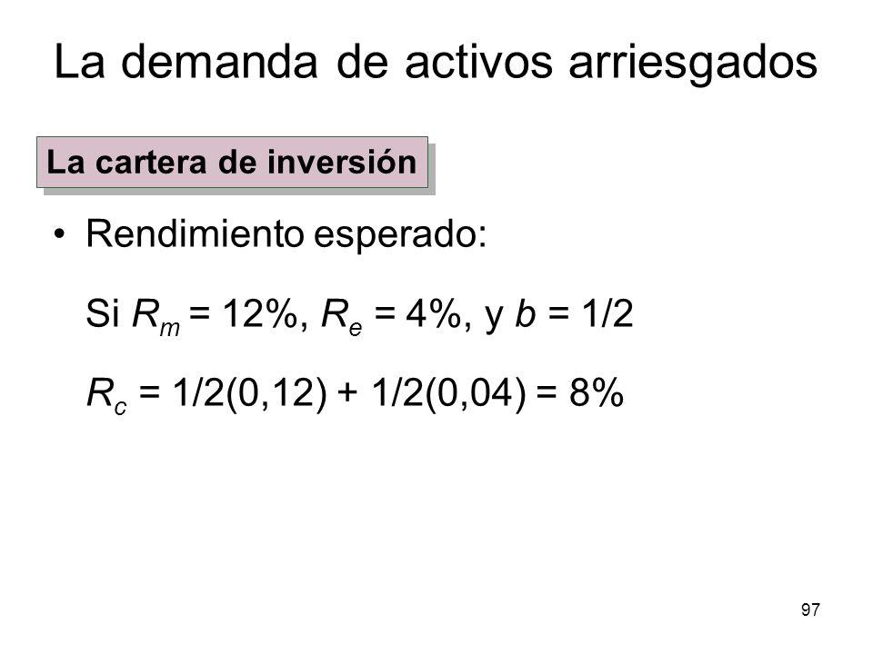 97 La demanda de activos arriesgados Rendimiento esperado: Si R m = 12%, R e = 4%, y b = 1/2 R c = 1/2(0,12) + 1/2(0,04) = 8% La cartera de inversión