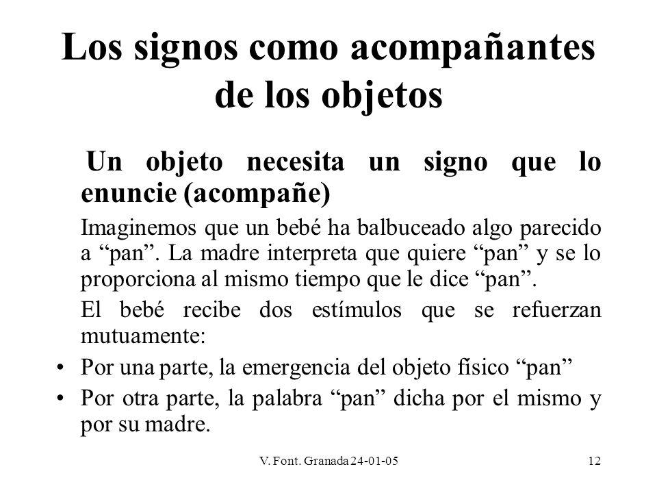 V. Font. Granada 24-01-0512 Los signos como acompañantes de los objetos Un objeto necesita un signo que lo enuncie (acompañe) Imaginemos que un bebé h