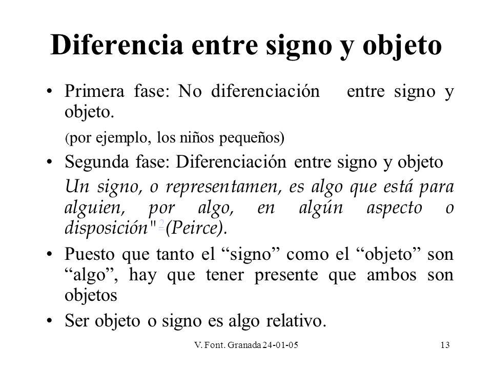 V. Font. Granada 24-01-0513 Diferencia entre signo y objeto Primera fase: No diferenciación entre signo y objeto. ( por ejemplo, los niños pequeños) S