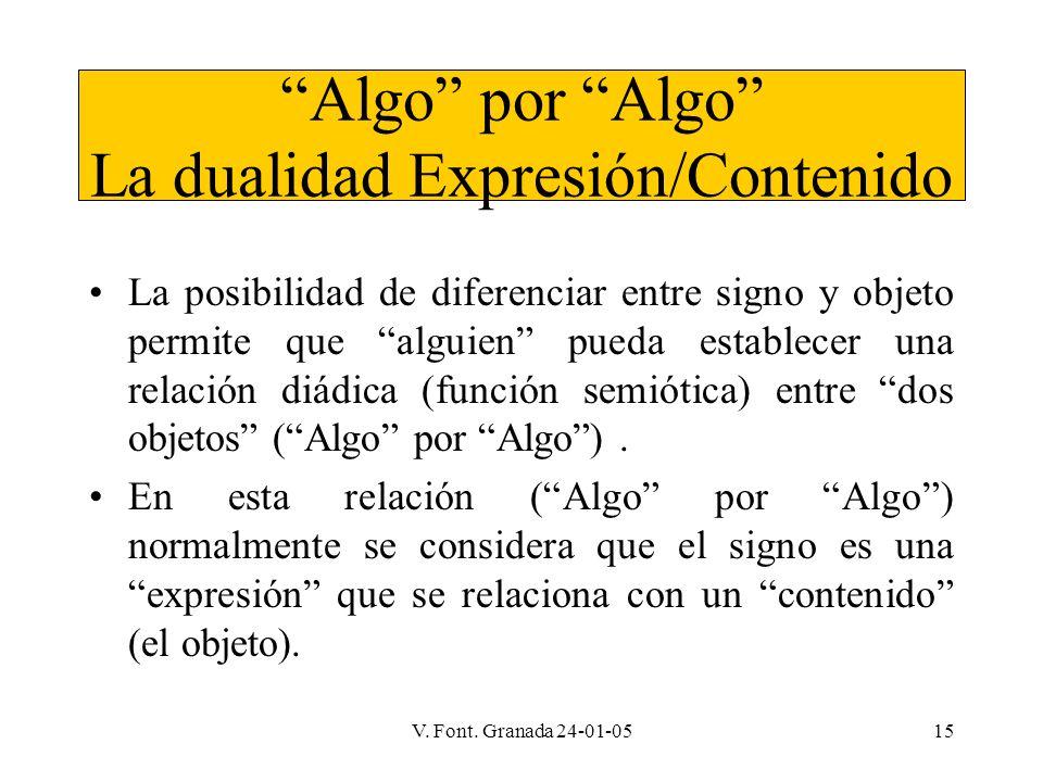 V. Font. Granada 24-01-0515 Algo por Algo La dualidad Expresión/Contenido La posibilidad de diferenciar entre signo y objeto permite que alguien pueda