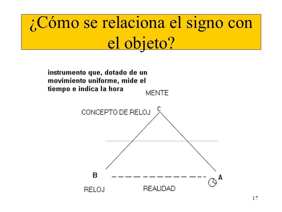 V. Font. Granada 24-01-0517 ¿Cómo se relaciona el signo con el objeto?