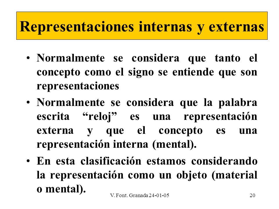 V. Font. Granada 24-01-0520 Representaciones internas y externas Normalmente se considera que tanto el concepto como el signo se entiende que son repr