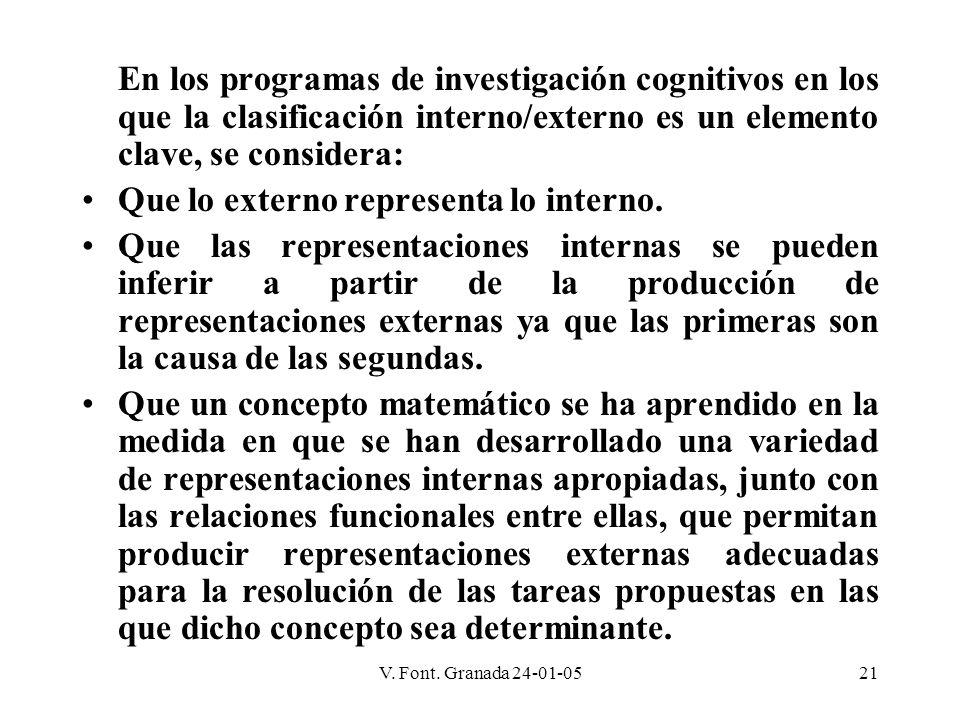 V. Font. Granada 24-01-0521 En los programas de investigación cognitivos en los que la clasificación interno/externo es un elemento clave, se consider