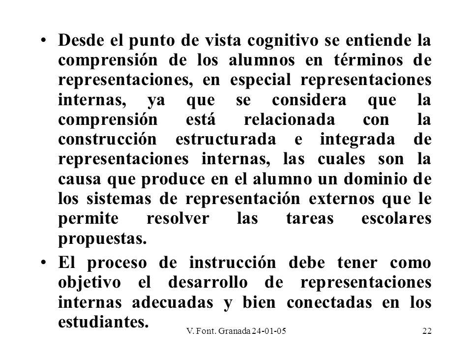 V. Font. Granada 24-01-0522 Desde el punto de vista cognitivo se entiende la comprensión de los alumnos en términos de representaciones, en especial r