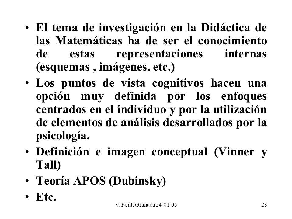 V. Font. Granada 24-01-0523 El tema de investigación en la Didáctica de las Matemáticas ha de ser el conocimiento de estas representaciones internas (