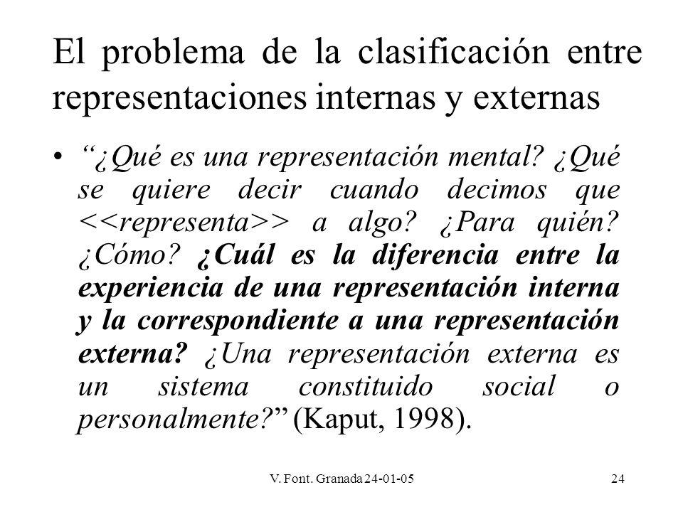 V. Font. Granada 24-01-0524 ¿Qué es una representación mental? ¿Qué se quiere decir cuando decimos que > a algo? ¿Para quién? ¿Cómo? ¿Cuál es la difer