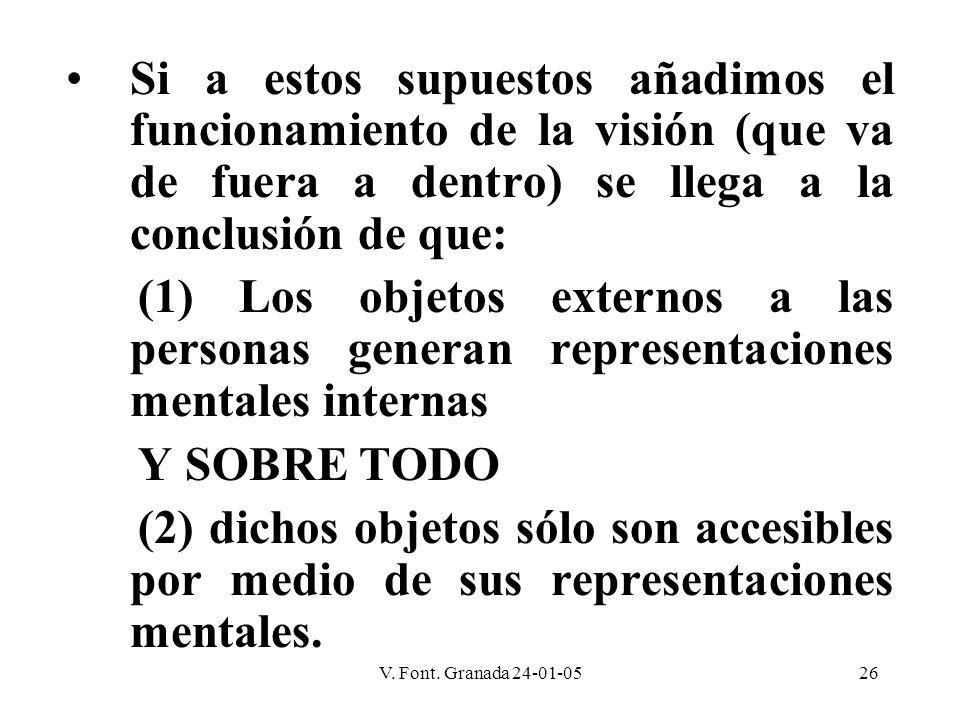 V. Font. Granada 24-01-0526 Si a estos supuestos añadimos el funcionamiento de la visión (que va de fuera a dentro) se llega a la conclusión de que: (