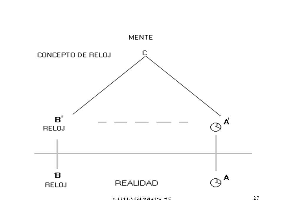 V. Font. Granada 24-01-0527