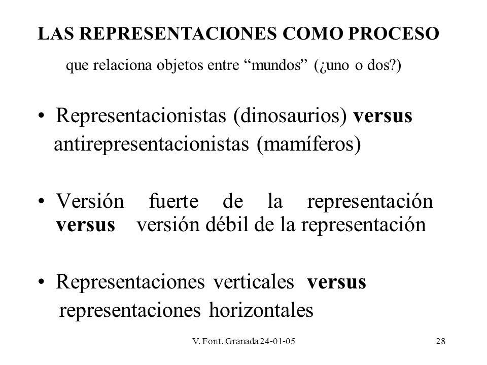 V. Font. Granada 24-01-0528 Representacionistas (dinosaurios) versus antirepresentacionistas (mamíferos) Versión fuerte de la representación versus ve