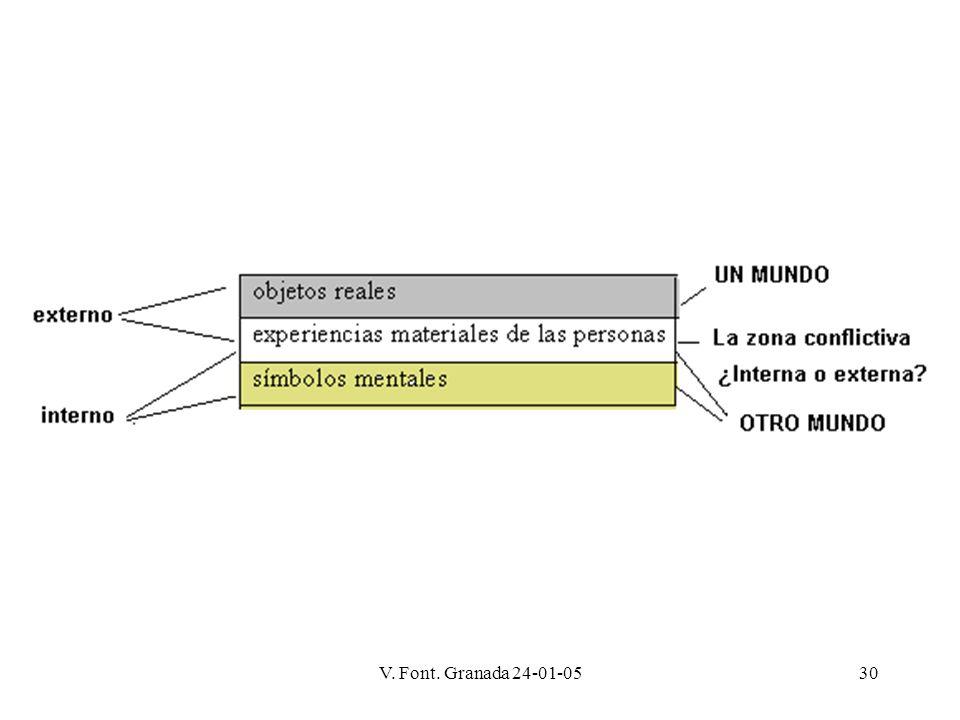 V. Font. Granada 24-01-0530