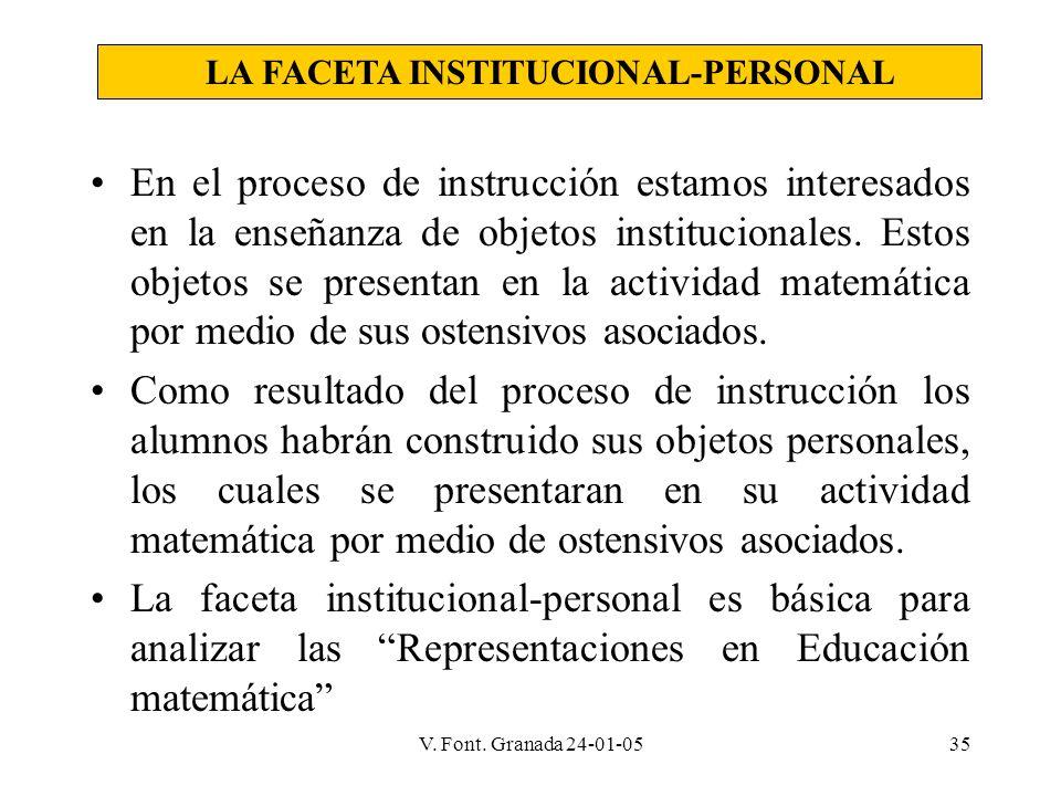 V. Font. Granada 24-01-0535 En el proceso de instrucción estamos interesados en la enseñanza de objetos institucionales. Estos objetos se presentan en