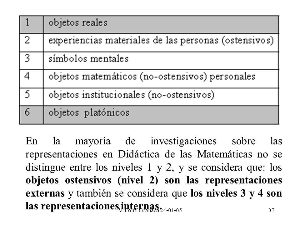 V. Font. Granada 24-01-0537 En la mayoría de investigaciones sobre las representaciones en Didáctica de las Matemáticas no se distingue entre los nive
