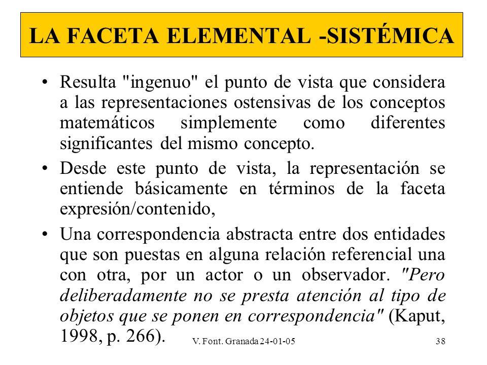 V. Font. Granada 24-01-0538 LA FACETA ELEMENTAL -SISTÉMICA Resulta