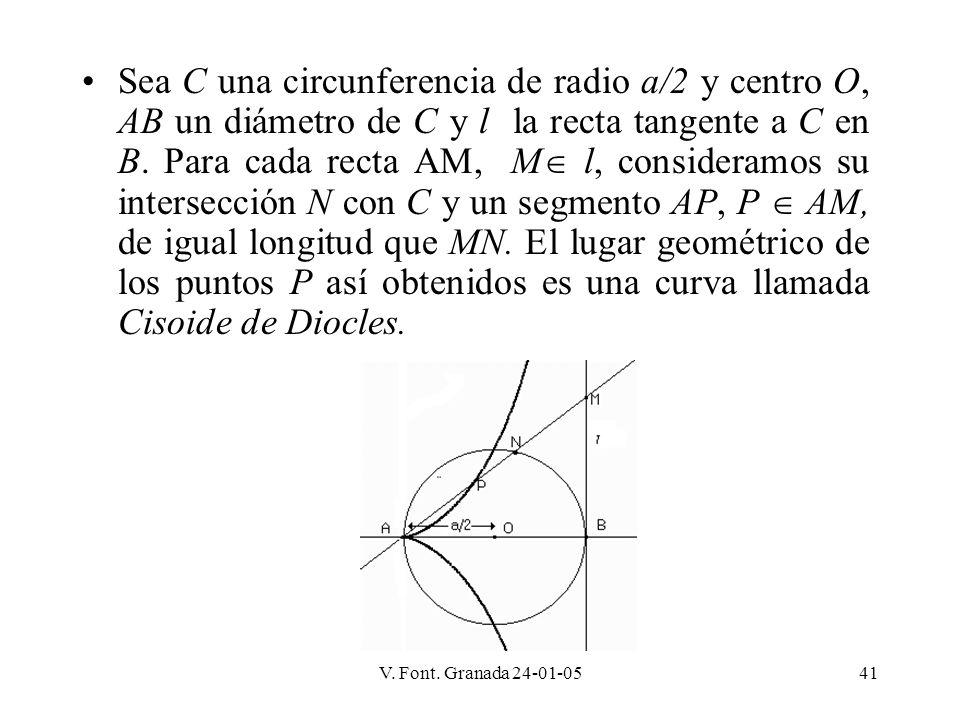 V. Font. Granada 24-01-0541 Sea C una circunferencia de radio a/2 y centro O, AB un diámetro de C y l la recta tangente a C en B. Para cada recta AM,