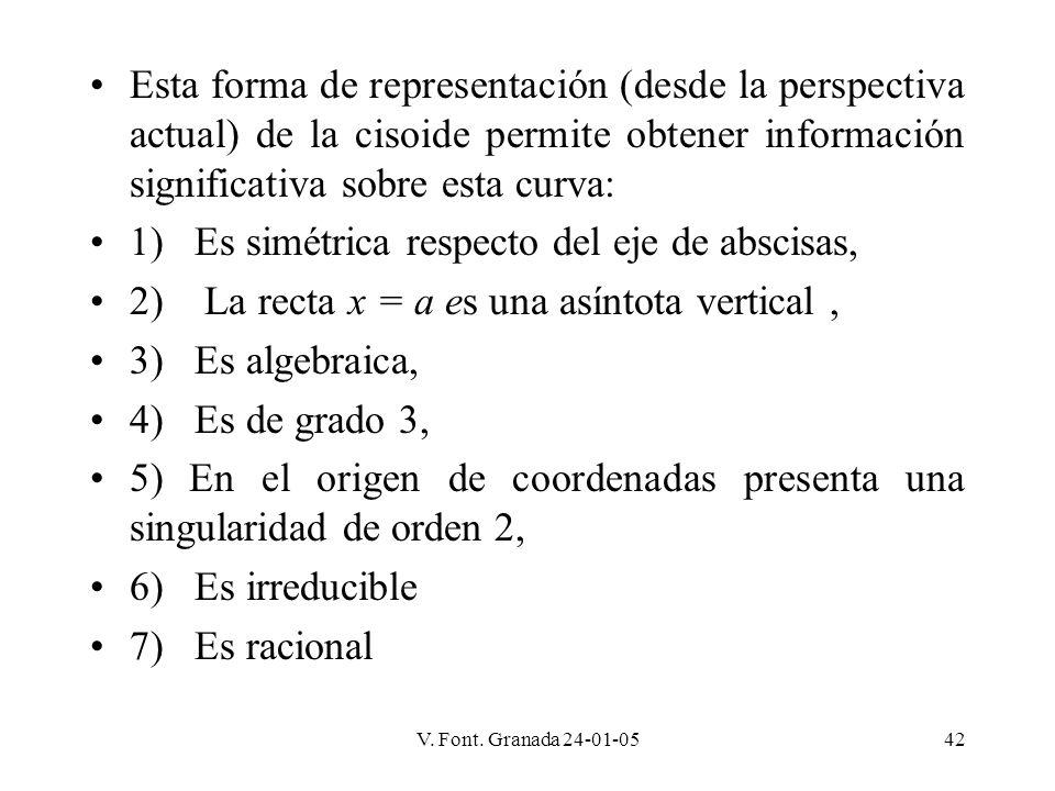 V. Font. Granada 24-01-0542 Esta forma de representación (desde la perspectiva actual) de la cisoide permite obtener información significativa sobre e