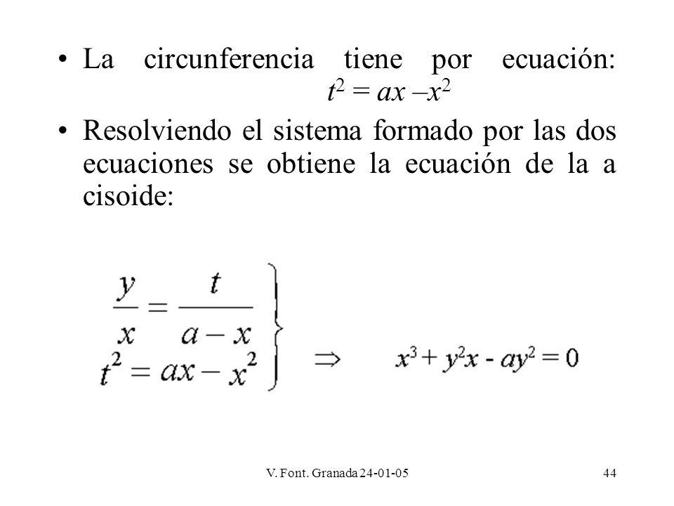 V. Font. Granada 24-01-0544 La circunferencia tiene por ecuación: t 2 = ax –x 2 Resolviendo el sistema formado por las dos ecuaciones se obtiene la ec