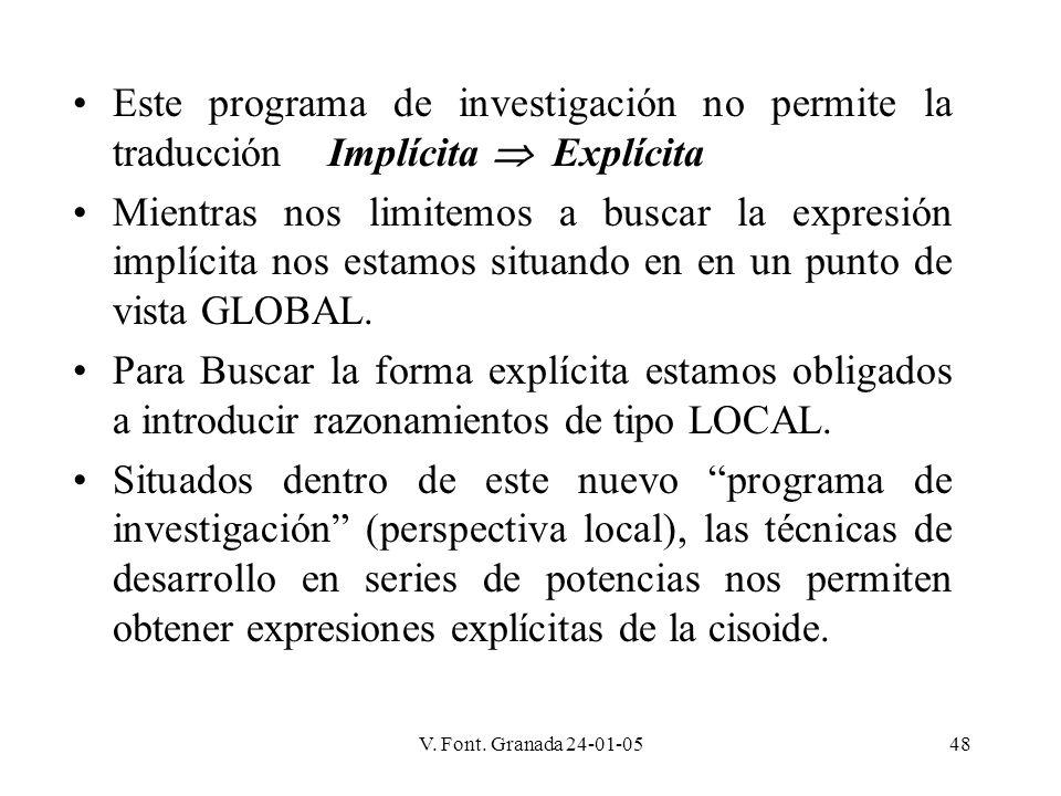 V. Font. Granada 24-01-0548 Este programa de investigación no permite la traducción Implícita Explícita Mientras nos limitemos a buscar la expresión i