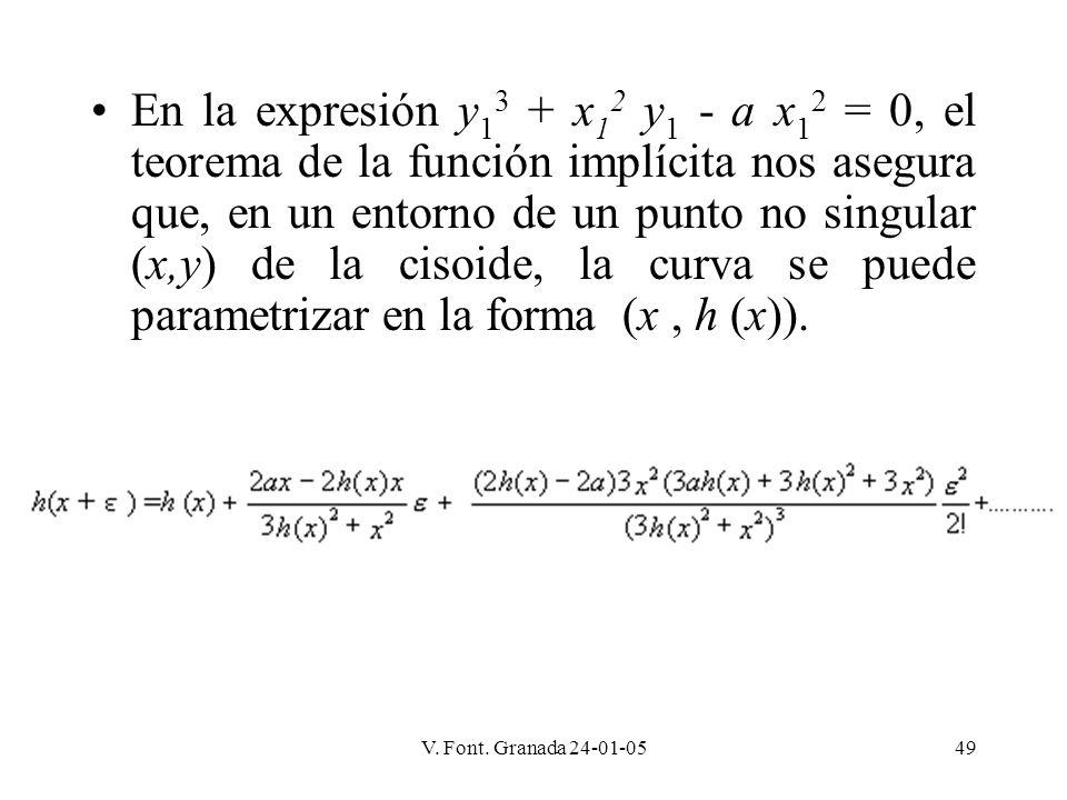 V. Font. Granada 24-01-0549 En la expresión y 1 3 + x 1 2 y 1 - a x 1 2 = 0, el teorema de la función implícita nos asegura que, en un entorno de un p