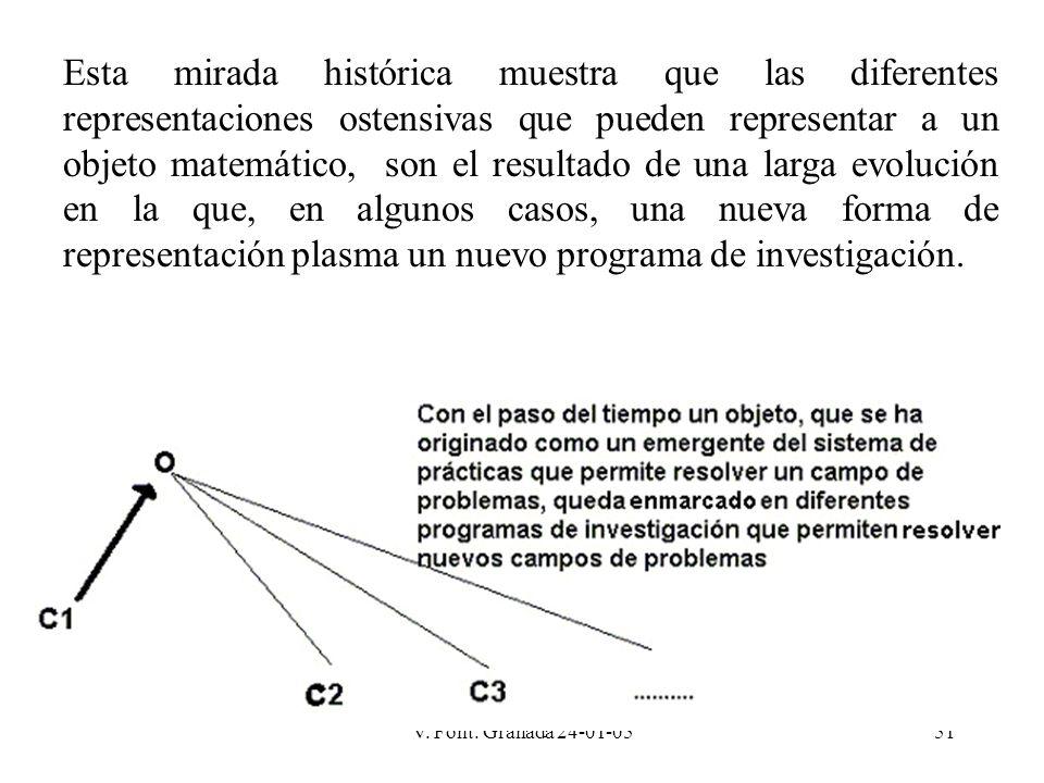 V. Font. Granada 24-01-0551 Esta mirada histórica muestra que las diferentes representaciones ostensivas que pueden representar a un objeto matemático
