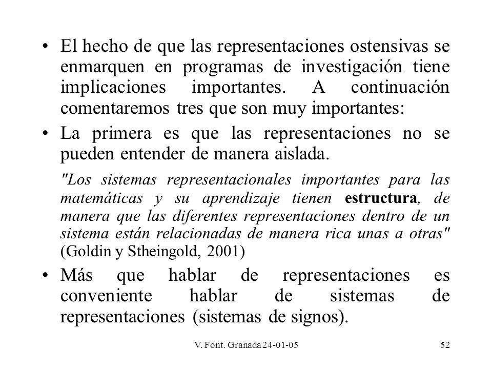 V. Font. Granada 24-01-0552 El hecho de que las representaciones ostensivas se enmarquen en programas de investigación tiene implicaciones importantes