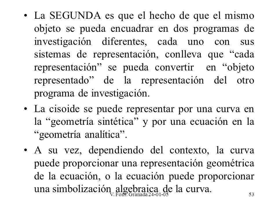 V. Font. Granada 24-01-0553 La SEGUNDA es que el hecho de que el mismo objeto se pueda encuadrar en dos programas de investigación diferentes, cada un