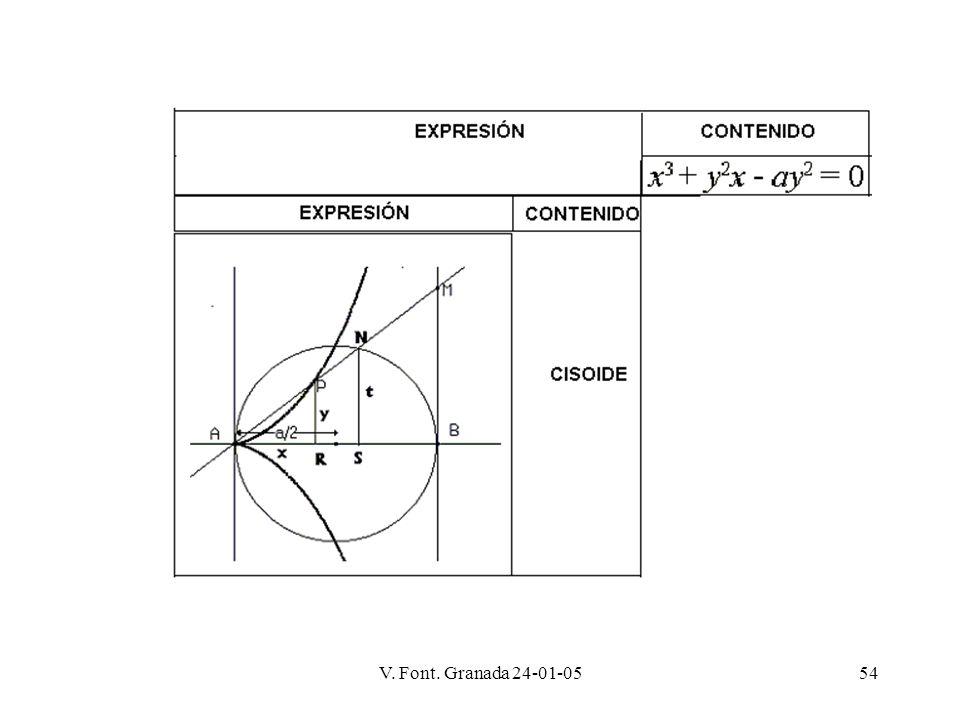 V. Font. Granada 24-01-0554