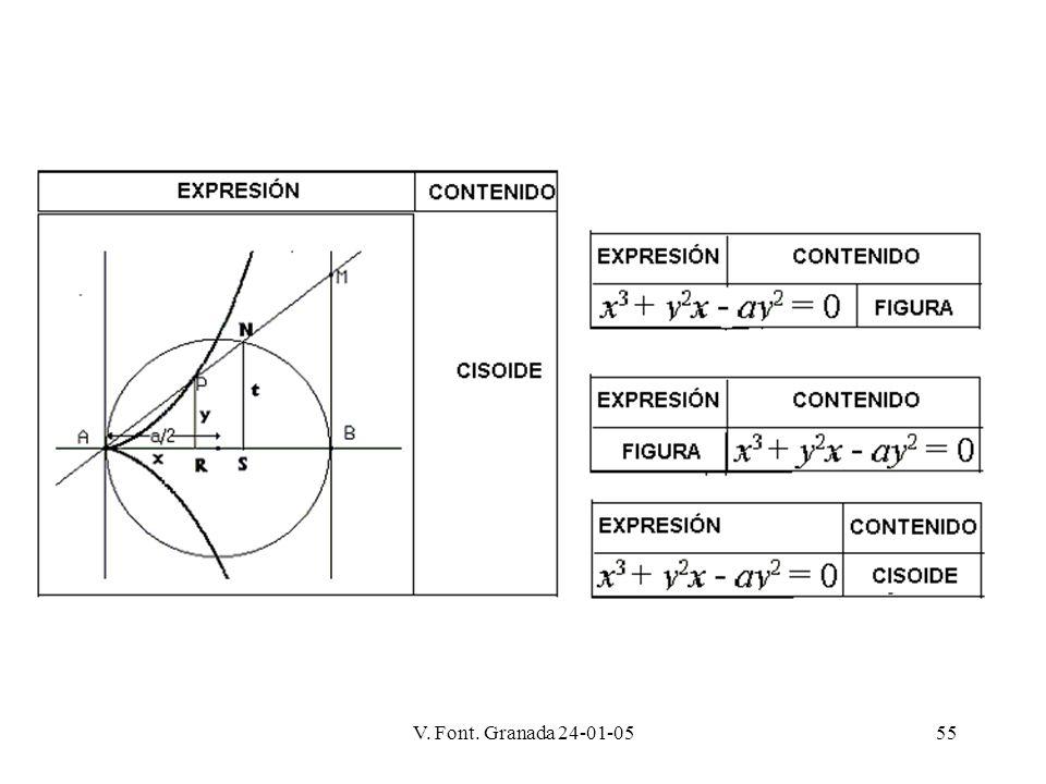 V. Font. Granada 24-01-0555