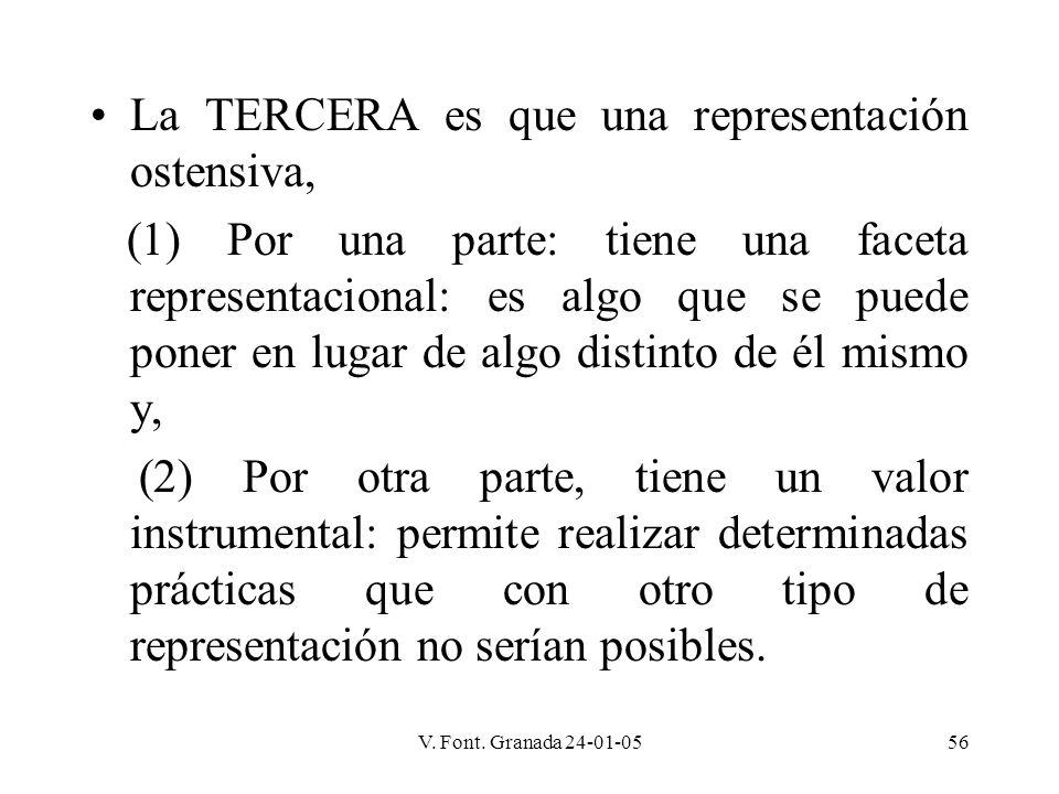 V. Font. Granada 24-01-0556 La TERCERA es que una representación ostensiva, (1) Por una parte: tiene una faceta representacional: es algo que se puede
