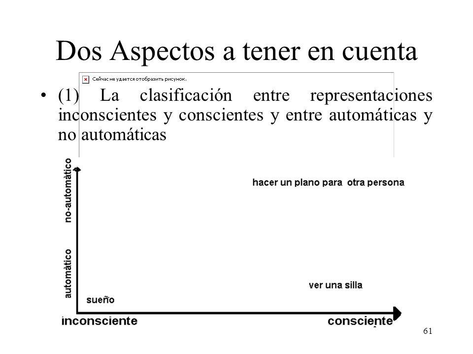 V. Font. Granada 24-01-0561 Dos Aspectos a tener en cuenta (1) La clasificación entre representaciones inconscientes y conscientes y entre automáticas